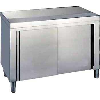 ServiBar - Mueble neutro central con puertas correderas en acero ...